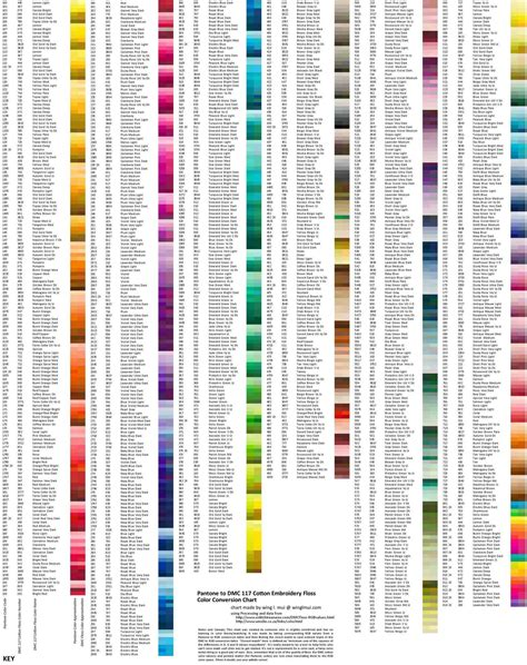 dmc color chart pantone colors to dmc thread chart cross stitch