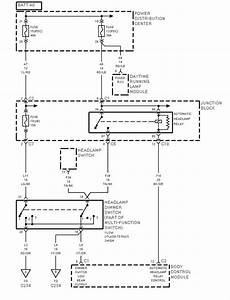 Feit 3 Way Dimmer Switch Wiring Diagram