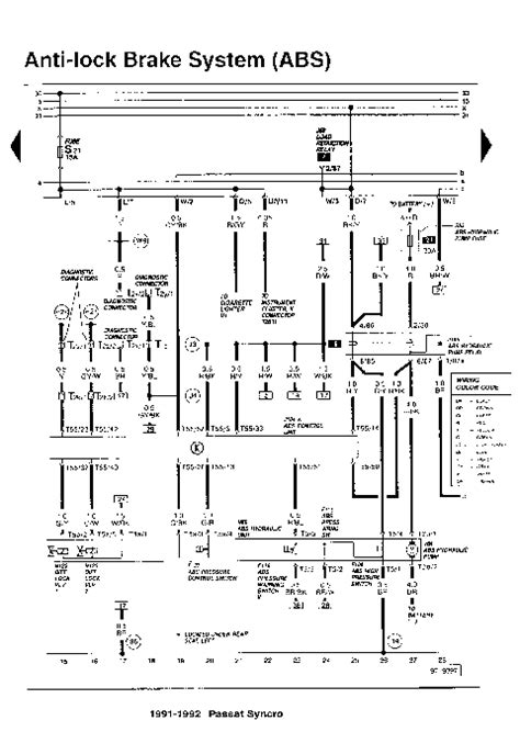 Caddy Wiring Diagram All Schematics