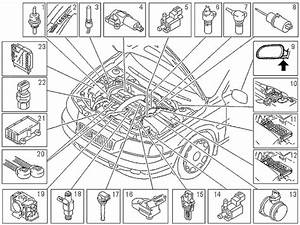 2001 Volvo S40 Engine Diagram - Wiring Diagrams Image Free
