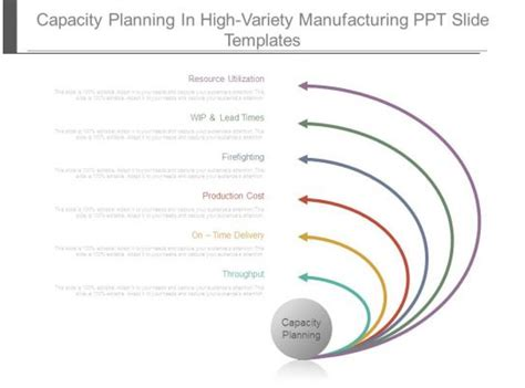capacity planning  high variety manufacturing