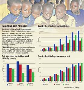 More children in schools now but literacy, numeracy skills ...