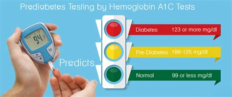 pre diabetes detected effectively  hemoglobin ac