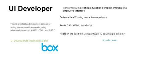 ui ux designer description ui ux designer roles defined by posting