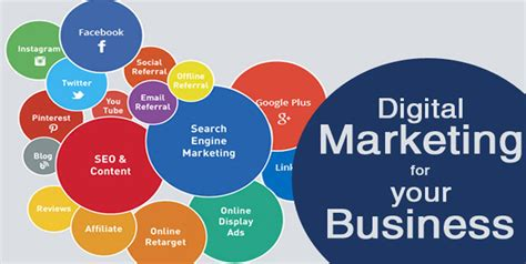 what is digital marketing 80 marketers say they ll spend more on digital marketing