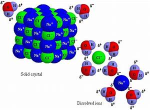 How Does An Ionic Substance Like Kcl Dissolve In Water