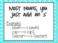 plural nouns images plural nouns nouns plurals