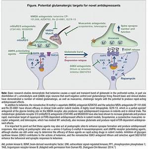 Ketamine for Treatment-Resistant Unipolar Depression ...