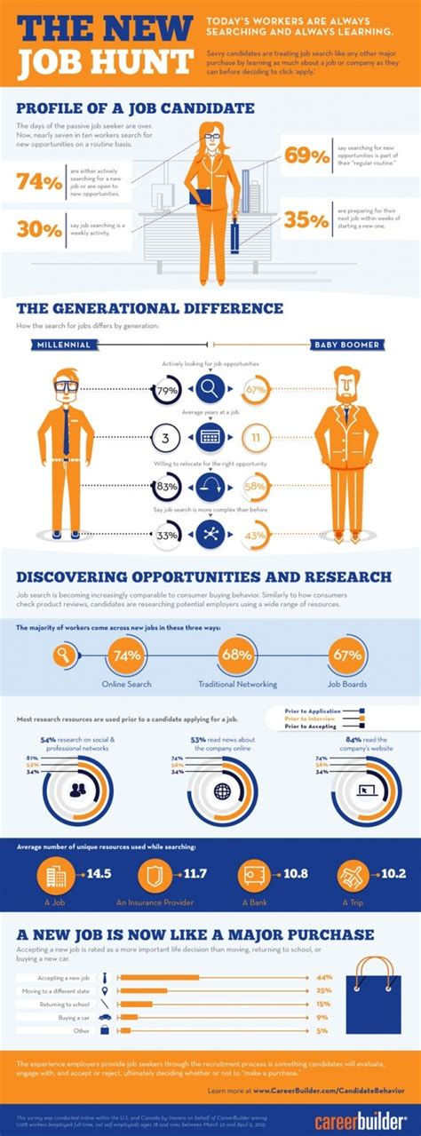 11703 career path infographic 109 best career path infographics images on