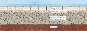 Schotter Für Pflaster : braun steine gmbh service bau tipps ~ Whattoseeinmadrid.com Haus und Dekorationen