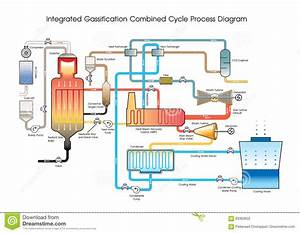 Integrated Gassi