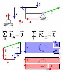 Orthonormalbasis Berechnen : statics wikipedia ~ Themetempest.com Abrechnung
