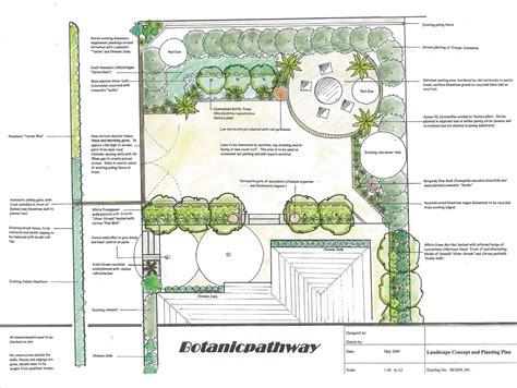 garden design brief space efficient house plans energy farmhouse eco friendly kerala modern an error occurred green