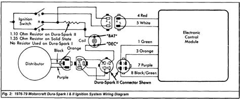 How Can Wire Engine Crown