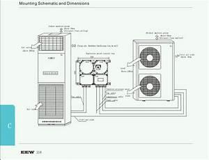 Explosion Proof Floor Standing Air Conditioner  Ex Panel Air Conditioner