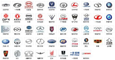 list  chinese car brands
