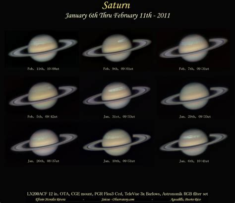 Size of Planet Saturn - Pics about space