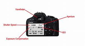 Understanding Your Camera U0026 39 S Settings  There U0026 39 S More To