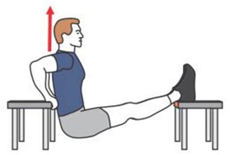 musculation avec une chaise 10 exercices de musculation des triceps