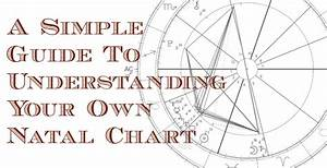 How To Read Your Natal Chart  For Beginners
