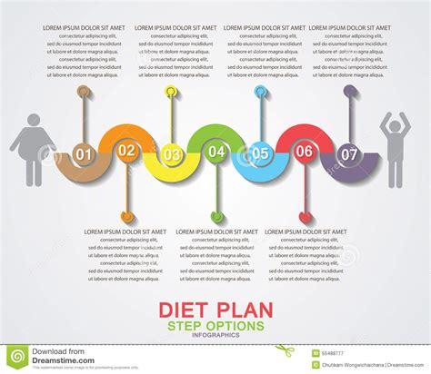 diet by design diet plan infographics stock vector image 55488777