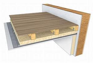 Isolation Des Combles Au Sol : isolation combles perdus sur plancher ou plafond guide ~ Premium-room.com Idées de Décoration
