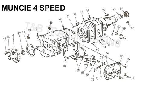 muncie  speed transmission parts