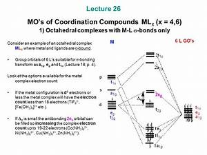 Lecture 26 Mo U2019s Of Coordination Compounds Mlx  X   4 6  1