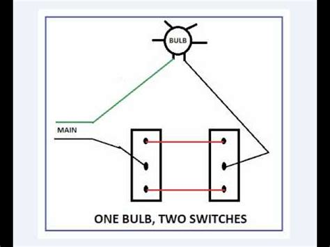bulb  switches youtube