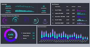 excel dashboard templates free production dashboards manufacturing templates examples