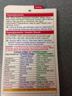 hypoglycemia  hyperglycemia signs  symptoms google