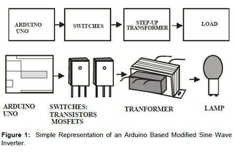 electrical electronic systems simple representation