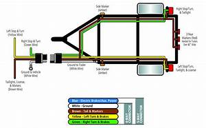 Boat Trailer Wiring Diagram 5 Way