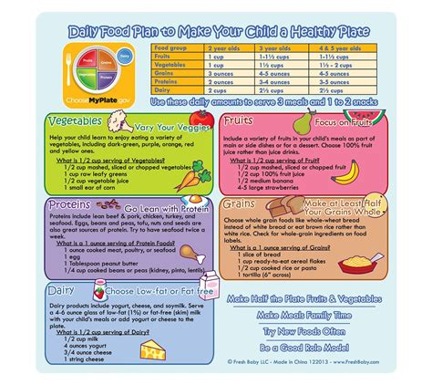 plan snack cuisine myplate daily food plan fresh baby