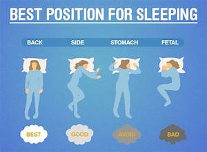 what is the best position for sleeping healthguidance With best way to sleep with a bad back