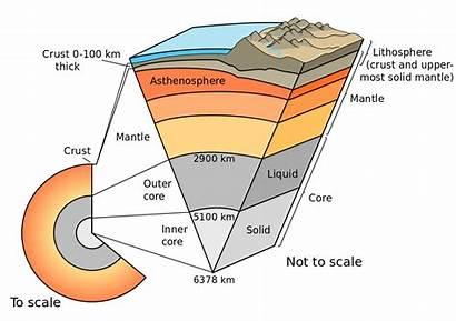Earth Layers Wiki Seg Cross Sectional