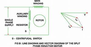 Compare Split Phase Induction Motor And Capacitor Start Induction Run Motor