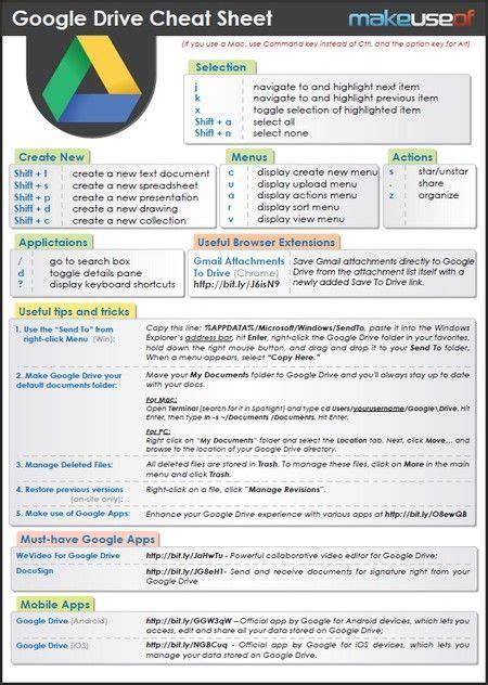 google drive cheat sheet google drive pinterest