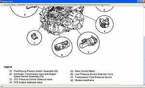 Transmission Problem  I Have A 2004 Saturn Vue Awd 2 2l I