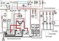 Boat Console Wiring Diagram by Pin By Ken Dudley On Boat Boat Wiring Diagram Boat Design