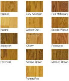 chicago land flooring hardwood floor recoating penetrating stain finish wax varnish