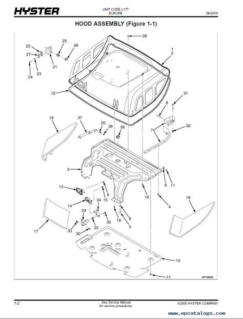 hyster  hft hft forklift parts manual