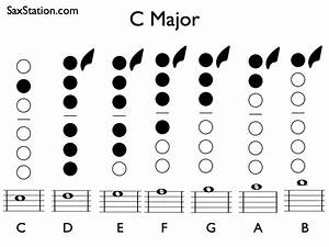 Saxophone Scales - How To Play C Major Scale On Sax