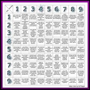 Numerology  U2014 Each Number In Numerology Has A Uncover