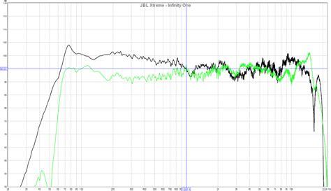 frequency range of bluetooth jbl xtreme portable wireless bluetooth speaker black