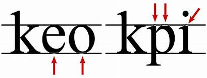 Svg Ausgleich Optischer Overshoot Typography Schriftgrad Pixel