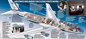 Checkout Photos Of The Plane American President-Elect ...