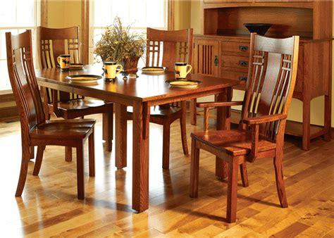 Furniture Showrooms In Ajmer,furniture Stores In Ajmer