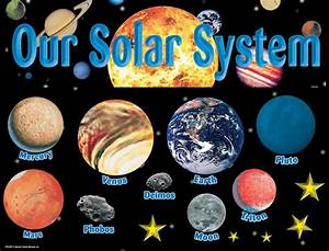 solar system project poster board ideas