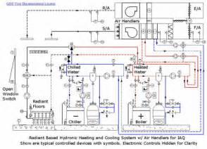 Photos of Residential Air Source Heat Pump